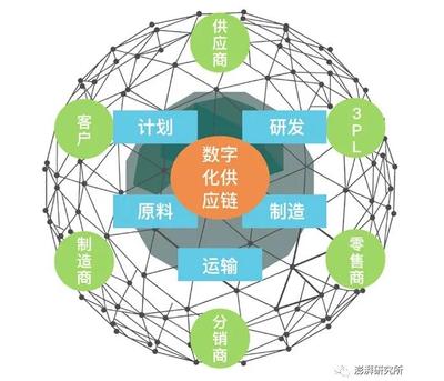 """中国外贸逐步回稳,提振全球供应链信心/全球供应链绿色发展挑战和机遇/""""美版G7""""能否成真?"""